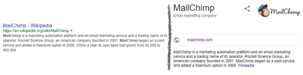 Mailchimp Wikipedia vs Knowledge graph