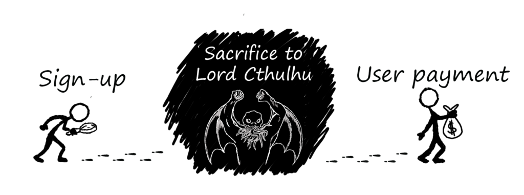 Dark Lord Cthulhu reins over behavioral analytics