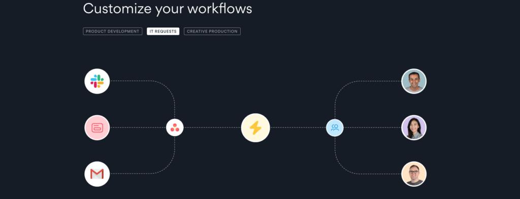 asana workflow