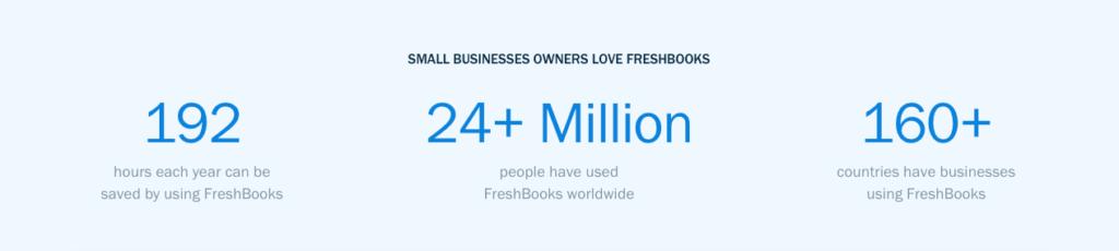 freshbooks stats