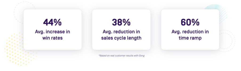 gong.io stats